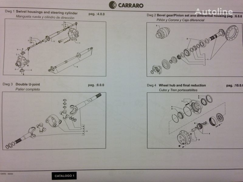 εκσκαφέας CASE IH για κινητήριος άξονας  CARRARO