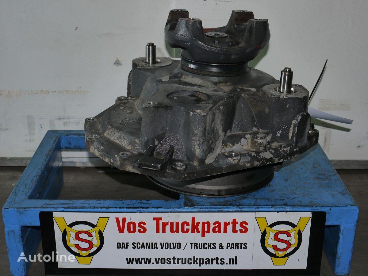 φορτηγό SCANIA PLAN. DEEL GR(S) για κιβώτιο ταχυτήτων