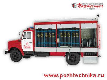 πυροσβεστικό όχημα ZIL AGT-1 Avtomobil gazovogo tusheniya